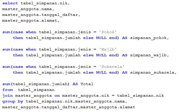 pivot_tabel_script