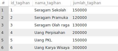 data_tbl_tagihan